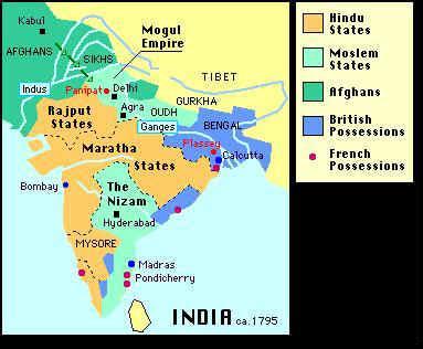 India circa 1795